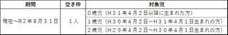 8月31日まで空き枠.jpg